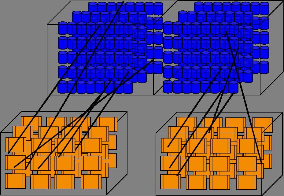 OA Functions Replace Flat Logic
