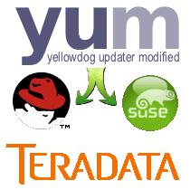 Yum, Yellowdog Updater, Modified