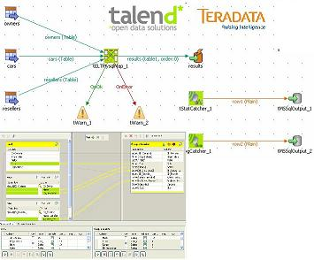How to Improve Step by Step ETL/ELT Open Sources Tools (Talend) On