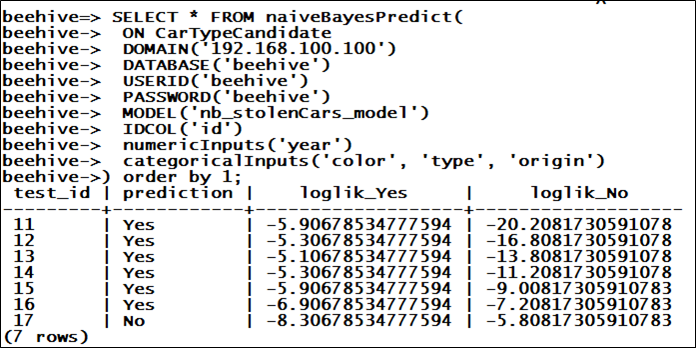 Using Aster Data's Naive Bayes functions | Teradata Downloads