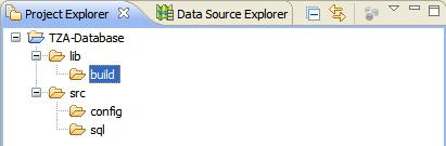 Project Explorer with sql, config, lib